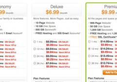 Posting a price list on your web site: does it work or fail?