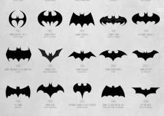 Evolution of Batman Logo 1940-2012