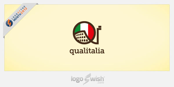 Qualitalia by Different Perspective