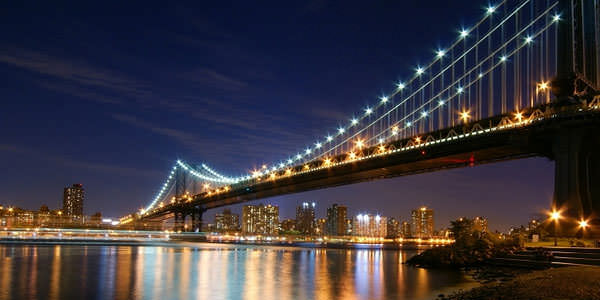 Incredible Examples of Bridge Wallpaper